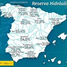 La reserva hidráulica española se encuentra al 65,8%