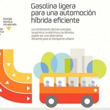Gasolina ligera para una propulsión híbrida