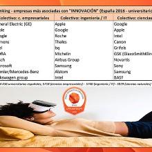 Michelin, una de las empresas más innovadoras para los jóvenes españoles