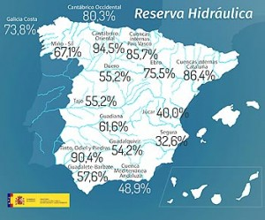 Reserva-hidrica