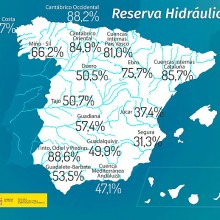 La reserva hidráulica se encuentra al 56% de su capacidad