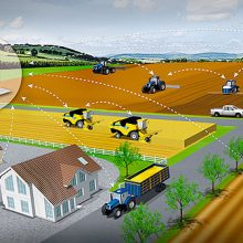 New Holland y The Climate Corporation se asocian