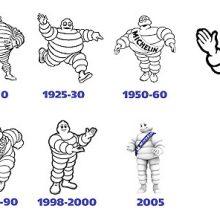 120 años de Bibendum, el muñeco de Michelin