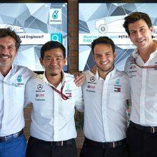 Petronas busca su próximo ingeniero de fluidos para el equipo Mercedes AMG Petronas de Formula 1